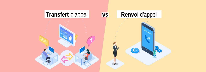 Transfer Appel Renvoi Appel 2